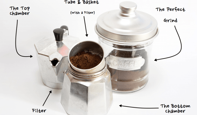 Best Coffee for Moka Pots Make a HUGE difference