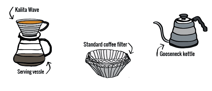 The Kalita Wave Dripper