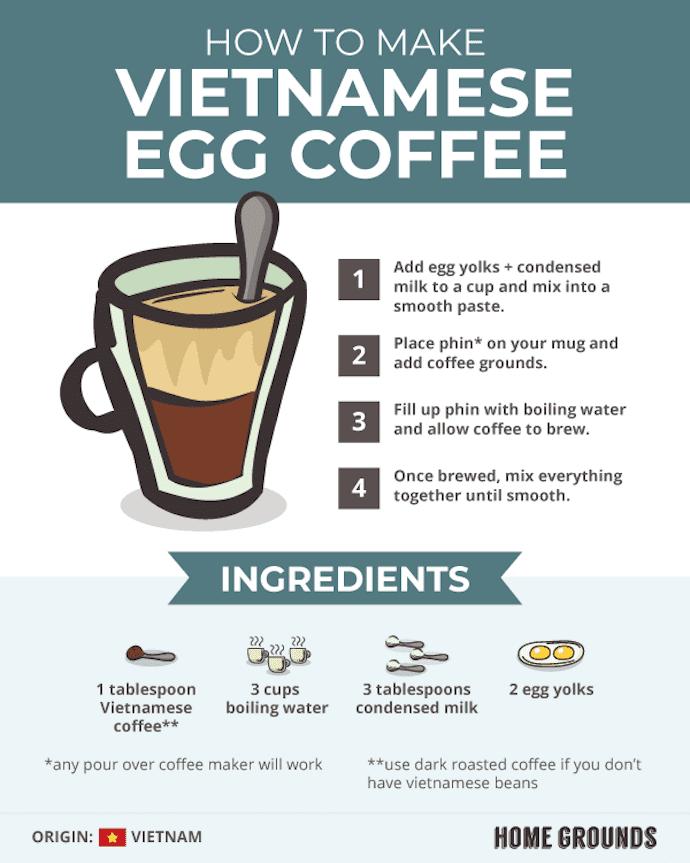 Cà Phê Trung (Vietnamese Egg Coffee)