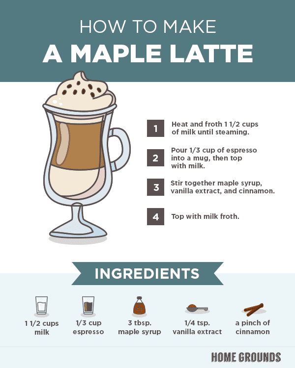 how to make the best maple latte ever homegrounds