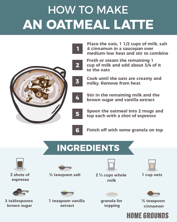 recipe in making oatmeal latte