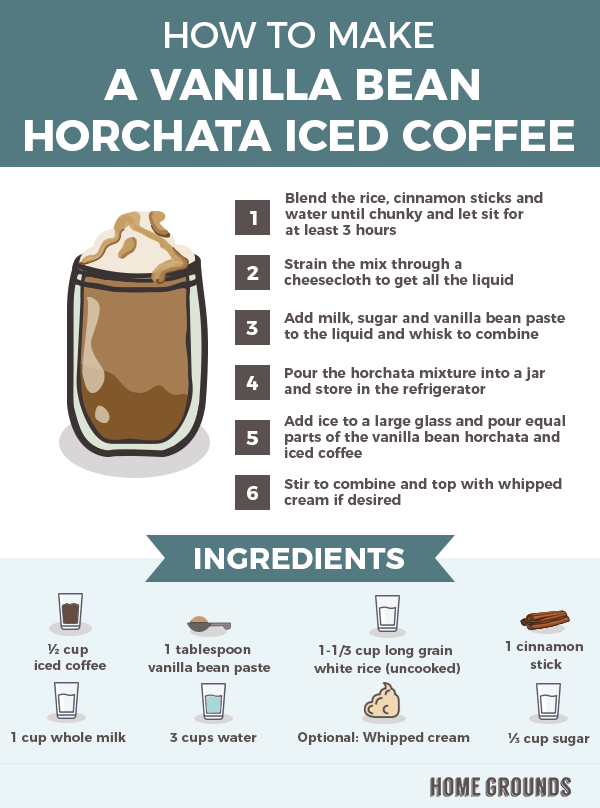 a recipe in making vanilla bean horchata iced coffee