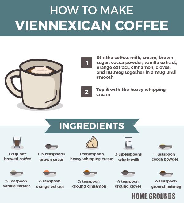 viennexican coffee recipe