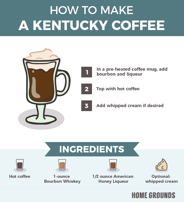recipe in making kentucky coffee