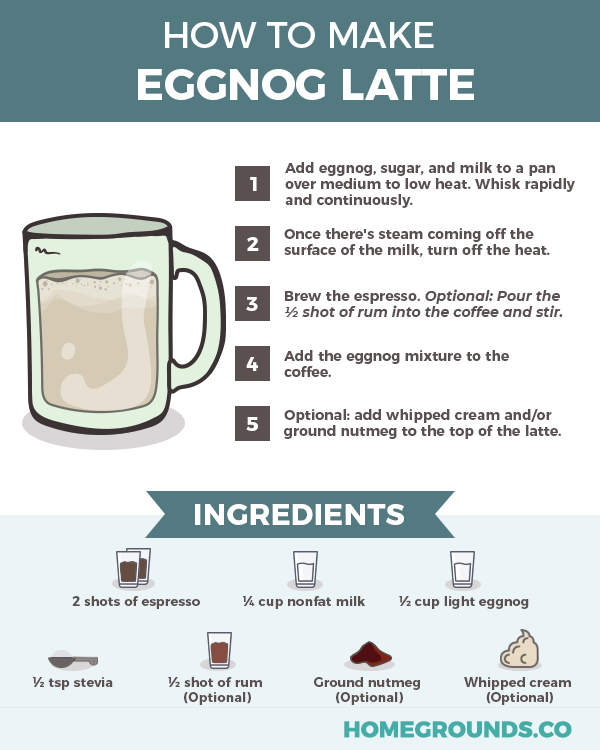 an easy process of making an eggnog latte