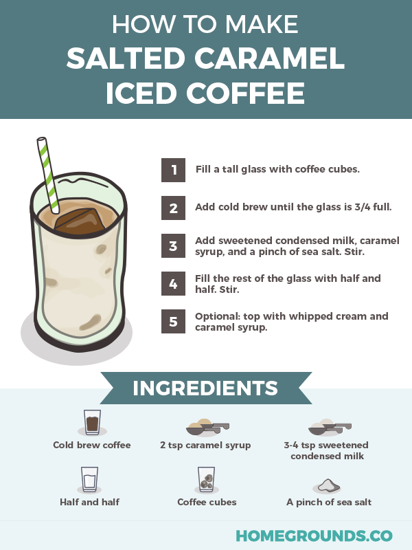 tips on making salted caramel iced coffee