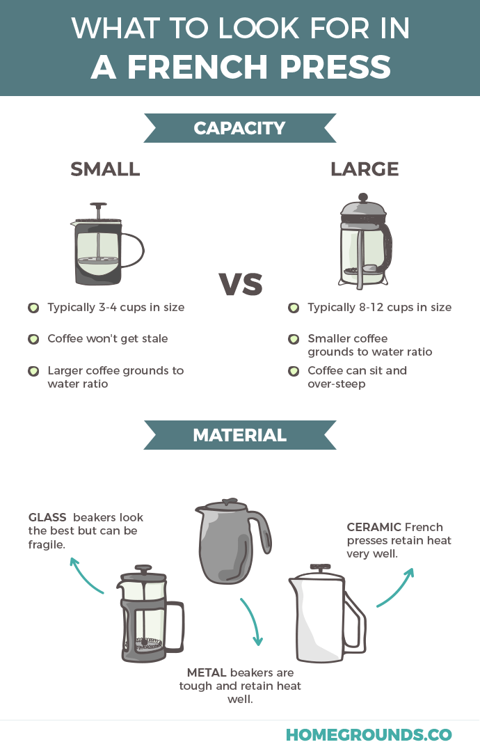 how to make french press coffee for one cup