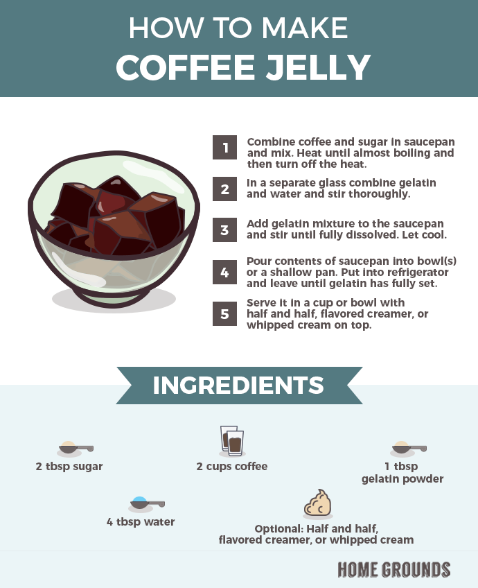 a step by step guide on the recipe of making coffee jelly