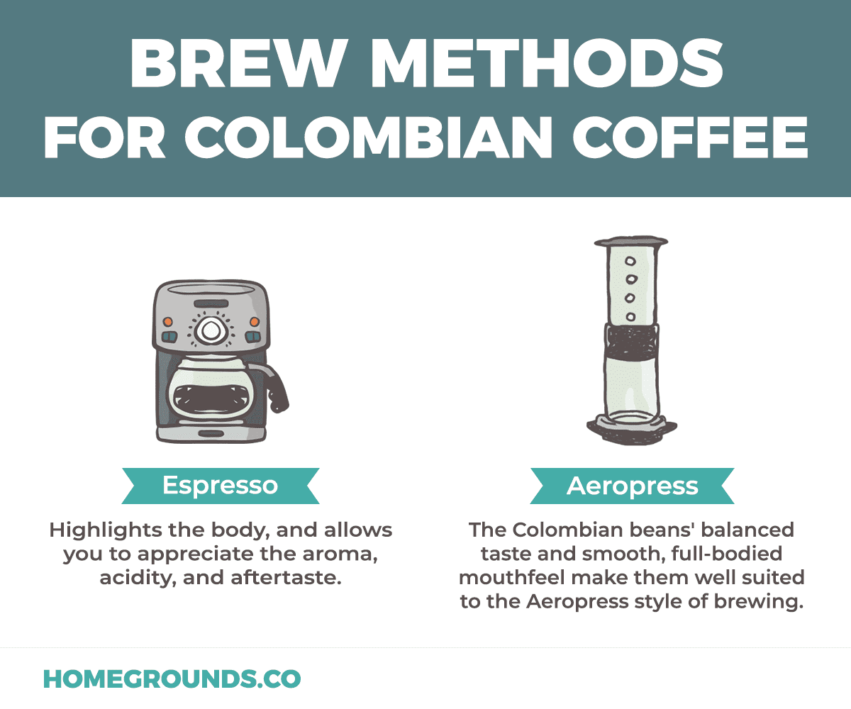 brew methods for colombian coffee