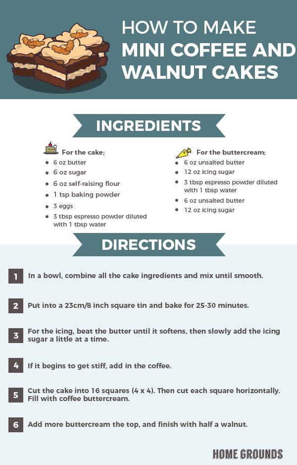 Recipe on how to make mini coffee and walnut cakes