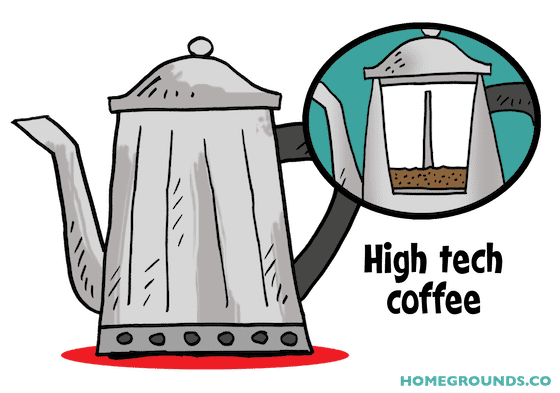 the first coffee brewing device was a percolator