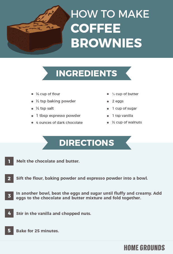 Recipe on how to make coffee brownies