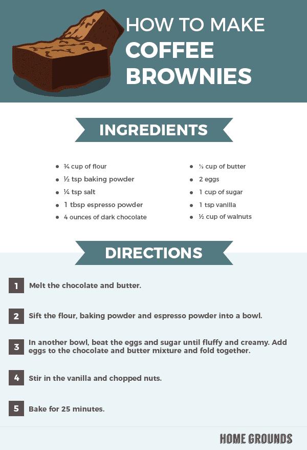 Recipe on how to make coffee brownies