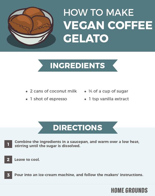 Recipe on how to make vegan coffee gelato