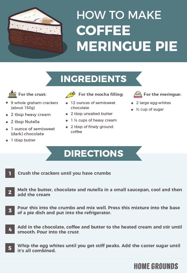 Recipe on how to make coffee meringue pie