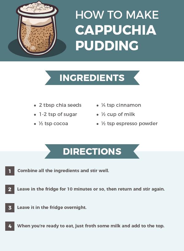 Recipe of Cappuchia Pudding
