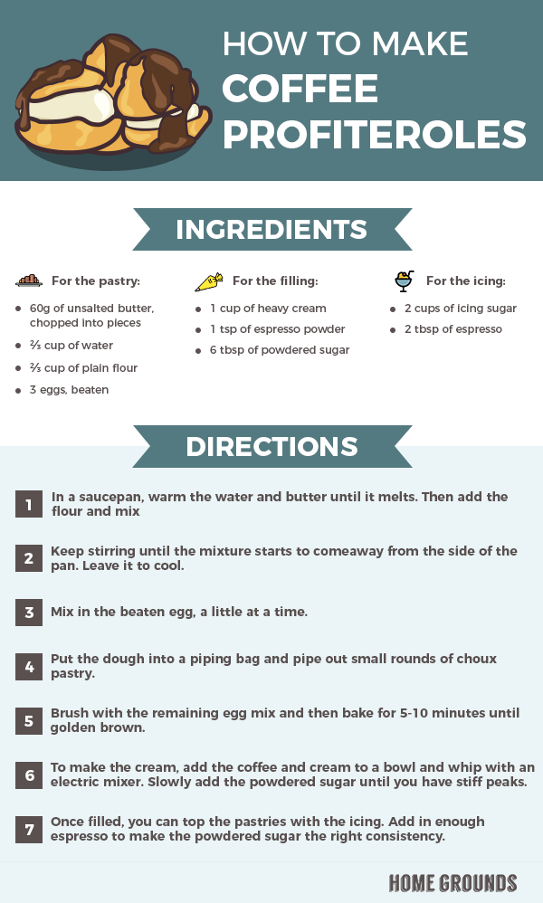 Recipe on how to make Coffee Profiteroles