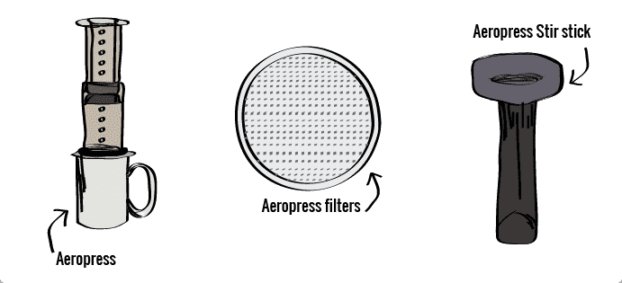 My favourite coffee brewing method - the aeropress