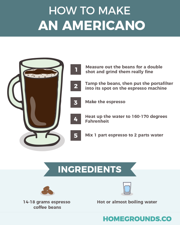 how to make an americano step by step