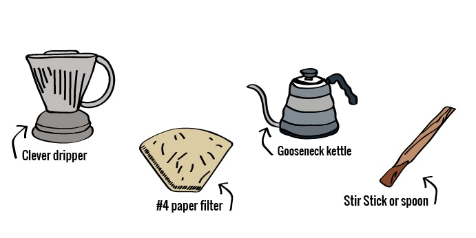 Clever dripper ingredients