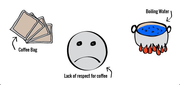 Coffee bag ingredients