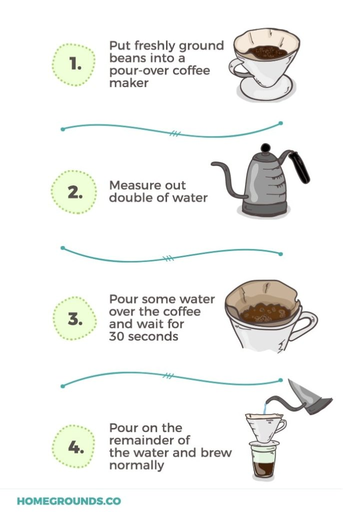step by step guide to bloom coffee