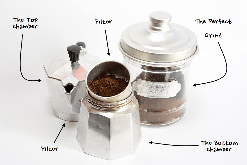 parts of a moka pot