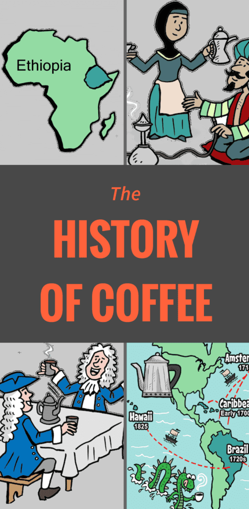 Cartoon showing the history of coffee