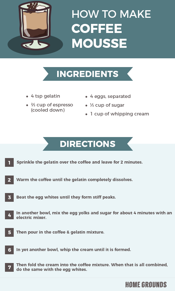 Instruction on how to make Coffee Mousse