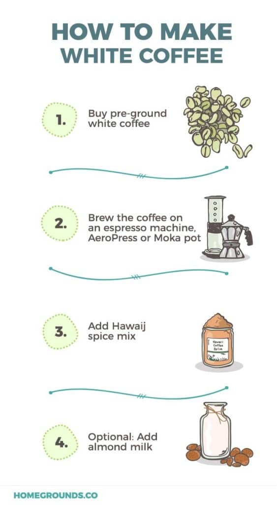 How to make white coffee step by step