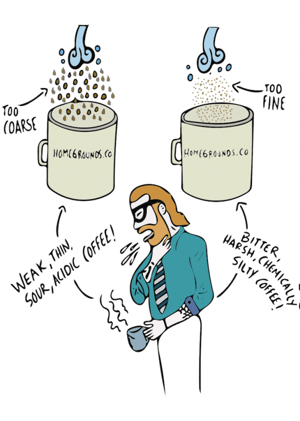 Sour Coffee And Extraction And How To Fix It