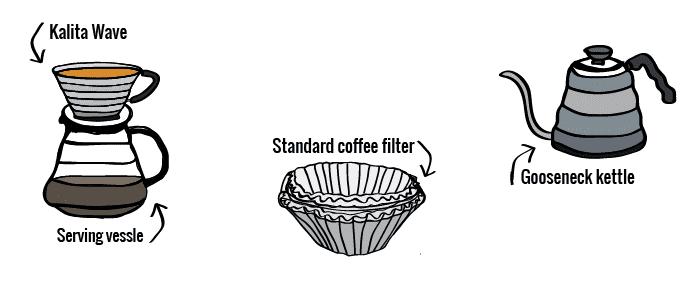 illustration of kalita pour over method