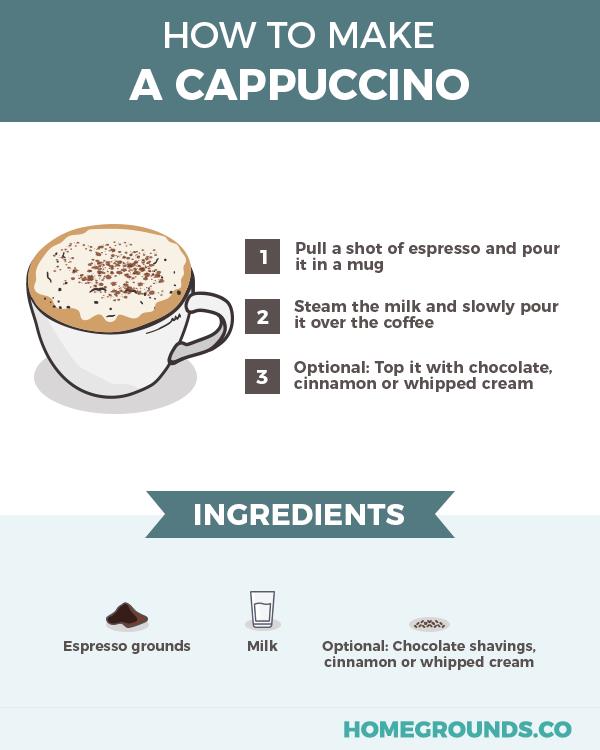 recipe in making cappuccino