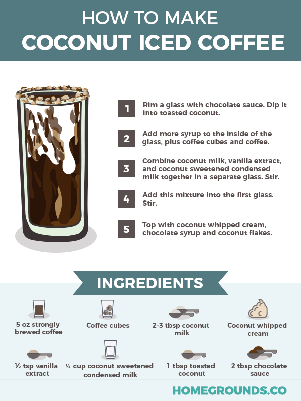 recipe in making coconut iced coffee