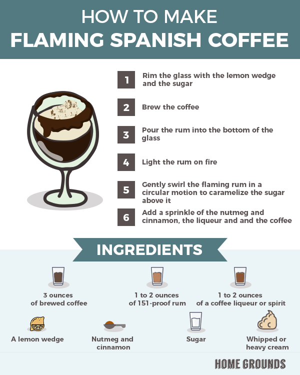 recipe displaying how to make flaming spanish coffee