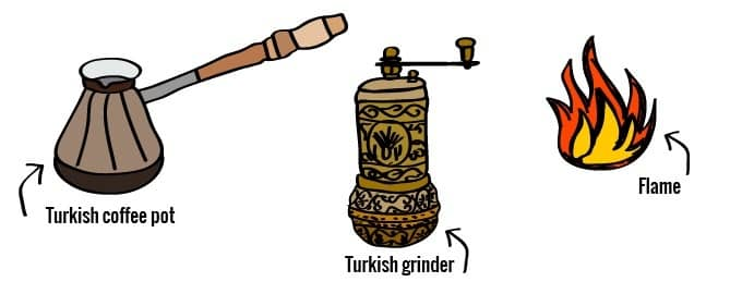 A Turkish coffee pot, Turkish grinder and a flame