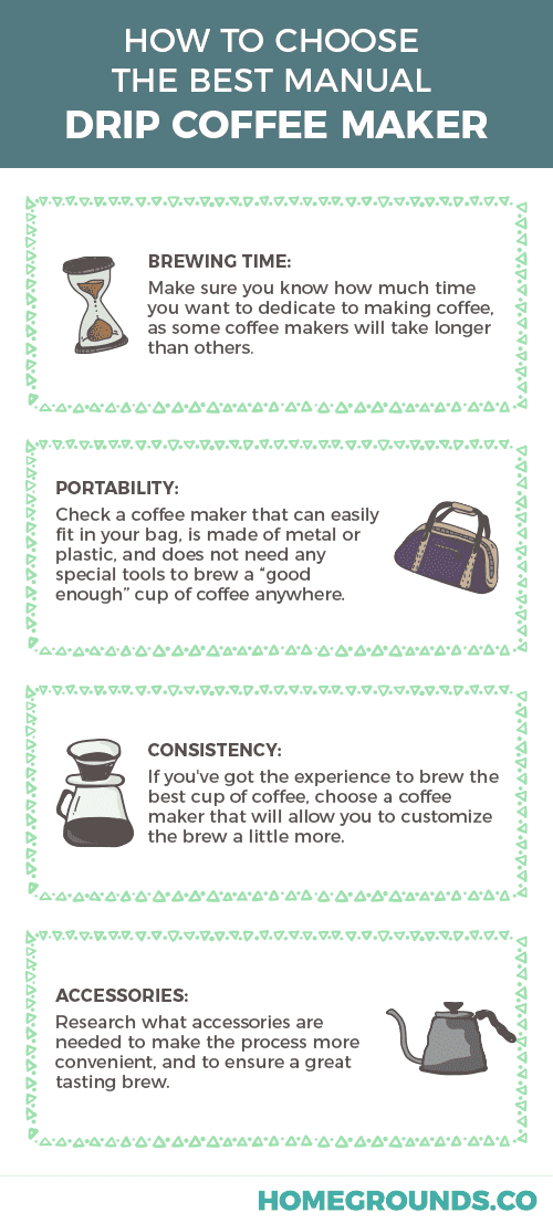 how to choose the best pour over coffee maker aka manual drip