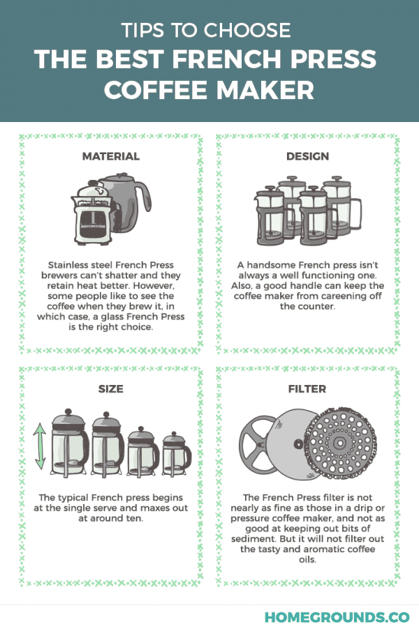 ideas on choosing the best french press coffee maker