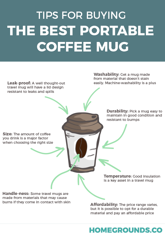 Tips for buying the best travel coffee mug