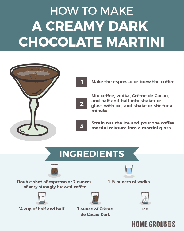 dark chocolate espresso martini recipe