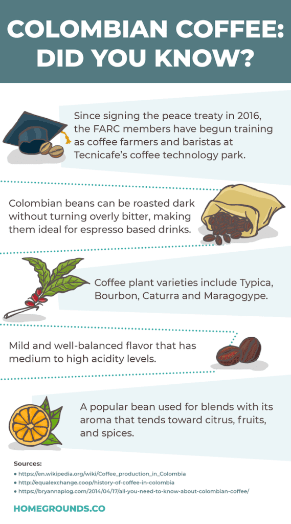 best colombian coffee facts
