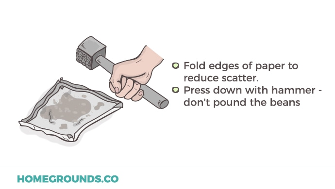 an illustration showing how to use a hammer for coffee