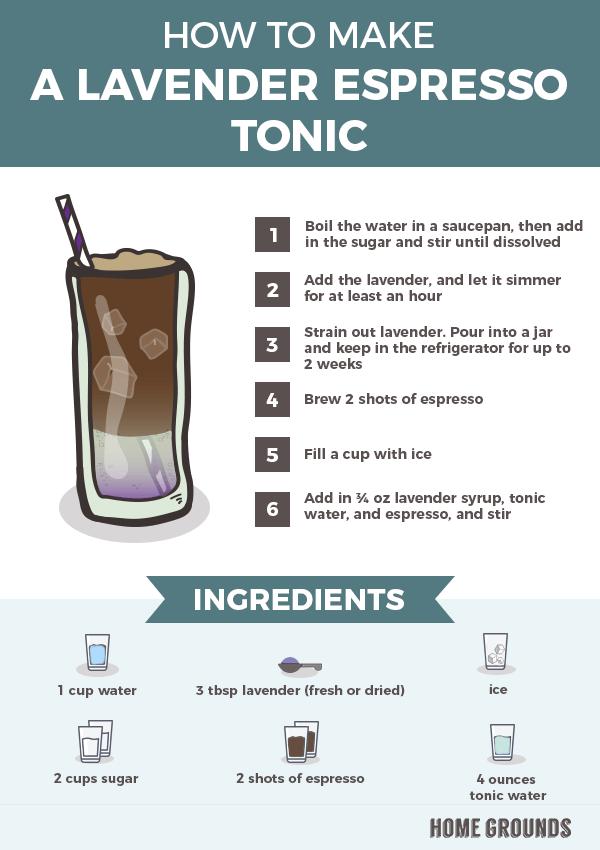 recipe in making a lavender espresso tonic