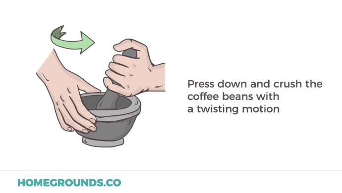 an illustration showing how to grind coffee using mortar and pestle