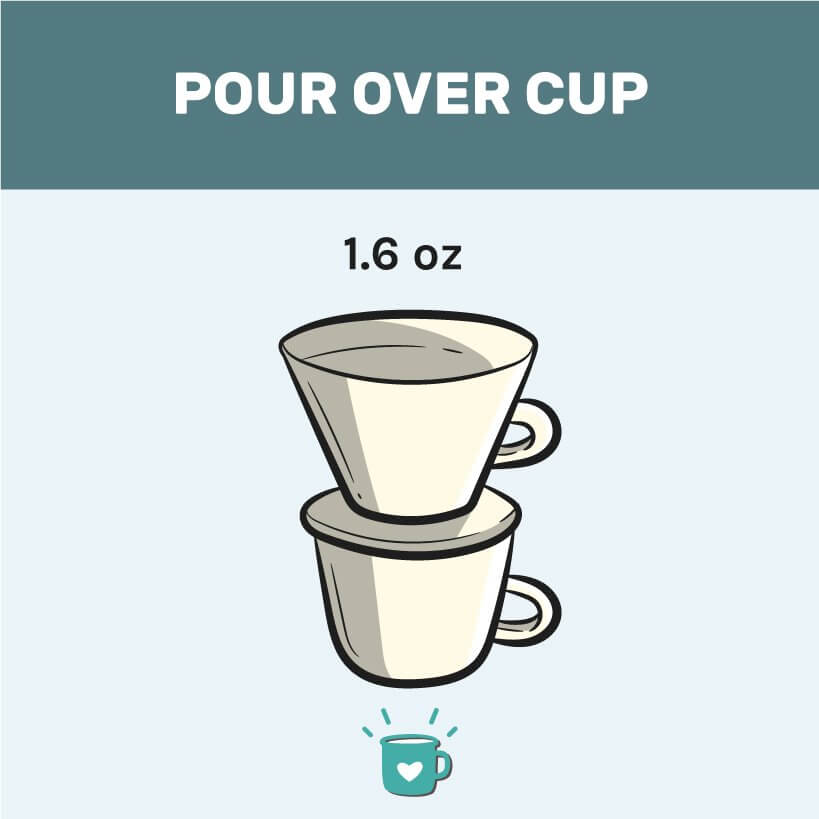 pour-over cup image