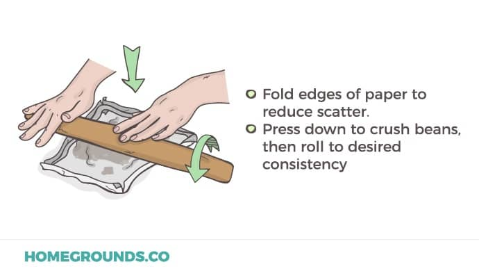 an image depicting how to use a rolling pin to crush coffee