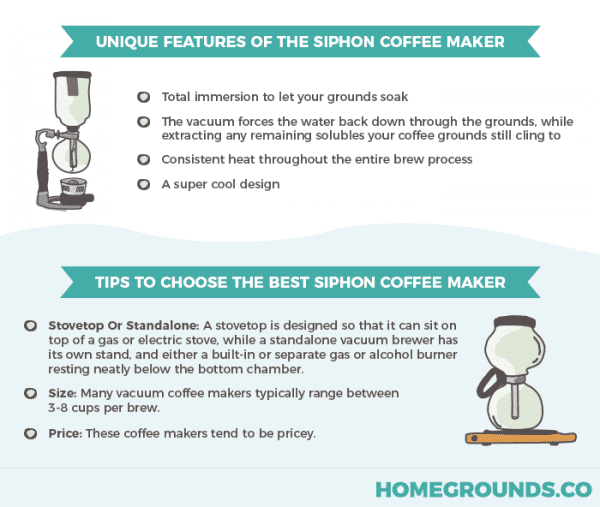 an image of tips on choosing the best siphon coffee makers