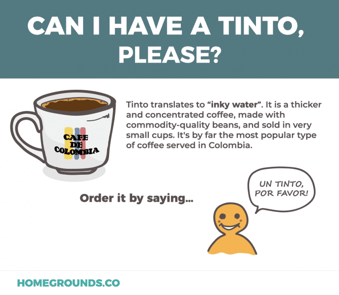 tip on ordering tinto coffee