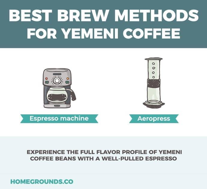 Brewing coffee from Yemen