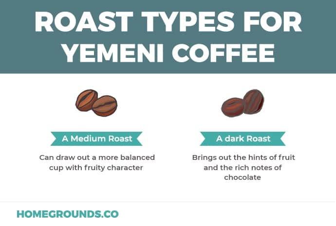 roasting coffee from Yemen